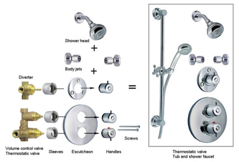 Shower Head And Valve.Construction Of Tub And Shower Faucet Thermostatic Mixer